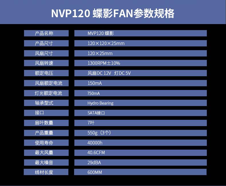 MVP120蝶影叁套包-17